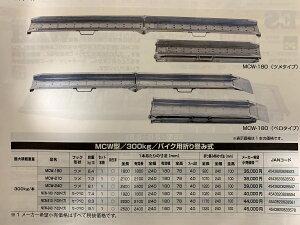昭和ブリッジ アルミブリッジ バイク用折り畳み式 MCW-240 受注生産