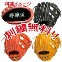 【MIZUNO】ミズノ 硬式グローブ ミズノプロ スピードドライブテクノロジー 内野手用 1ajgh14023