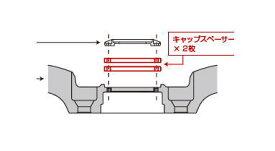 【ENKEI/エンケイ】キャップ スペーサー キット 適合ホイール:RSM9、GTC01、RS05、RPF1 type II、RP05、RPF1(19インチ)、RP03, RS+M用