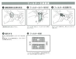 メンテ高性能カーエアコンフィルターマツダAZワゴン/キャロル/デミオ【TMCF-Z03】