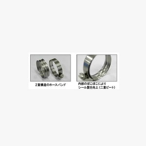 スイフトスポーツ[ZC33S]ラジエーター【モンスタースポーツシリコンラジエターホース】*送料・代引手数料無料!