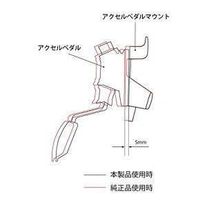 アルトワークス[HA36S]5MT用アクセルペダルマウント[モンスタースポーツスポーツドライビングアクセルペダルマウント*[844500-7350M]