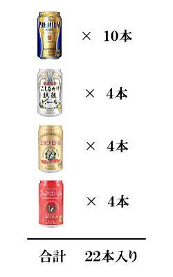 エチゴビール&プレミアムモルツボトル
