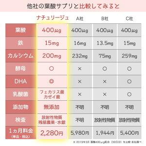 R13_他社の葉酸サプリと比較