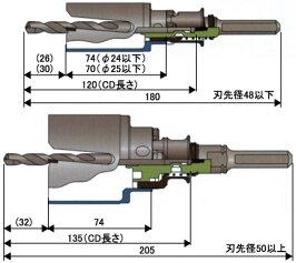 ミヤナガFRP用コアドリル(セット)25mm(有効長45mm)