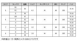 【送料無料】NEWキャロウェイスリーブ付カスタムシャフトグラファイトデザインTOURADMJツアーAD