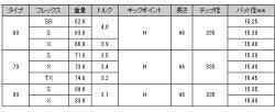 【送料無料】NEWキャロウェイスリーブ付カスタムシャフト三菱レイヨンKUROKAGEXT(クロカゲXT)シリーズ