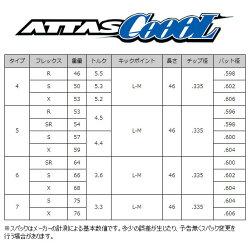 【7/21発売予定】テーラーメイド用スリーブ付シャフトUSTマミヤATTASCOOLアッタスクールATTAS9
