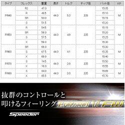 テーラーメイド用スリーブ付シャフトフジクラスピーダーエボリューション6フェアウェイウッド用日本仕様FujikuraSpeederEvolutionVIFW