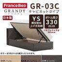 Gr03c ys 330