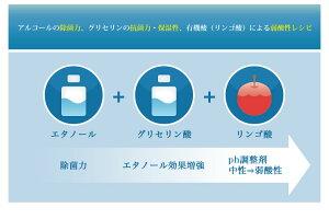 【ノロウィルス除菌スプレー消臭スプレー】ジェームズマーティンフレッシュサニタイザー4L/本(詰替)