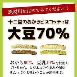 大豆70%