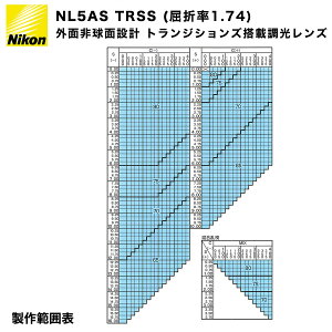 NL5ASTRSSNIKON(ニコン)レンズトランジションズシグネチャー搭載1.74外面非球面調光度付き