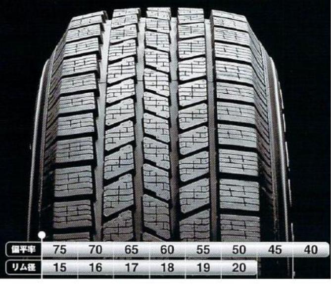 ランフラットスタッドレス SCORPION ICE&SNOW 275/40R20 106V ★ BMW X5 スコーピオンアイス&スノー Scorpion275/40R20スコーピオン ScorpionIce275/40R20スコーピオンアイス 315/35R20スコーピオンアイス&スノー275/40R20 RFT
