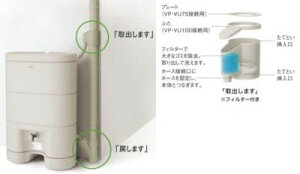 パナソニック 雨水タンク用大型たてとい(JIS管)用接続キット『取出します』 MQW*211 【代引不可】