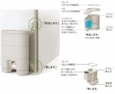 パナソニック雨水タンク用 たてとい接続キット MQW*20 【代引不可】