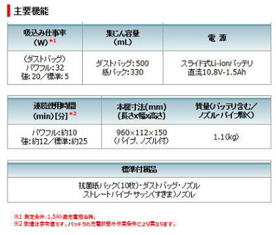 マキタコードレス掃除機【在庫有り】CL107FDSHW充電式クリーナー10.8V[バッテリBL1015・充電器DC10SA・紙パック10枚・ダストバッグ1枚付]送料無料