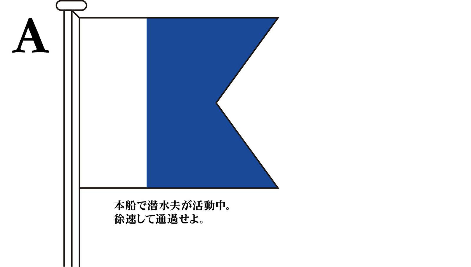 国際信号旗 文字旗 Alphabetical Flags【A】[1.5巾 小型用:71×86cm・アクリル]