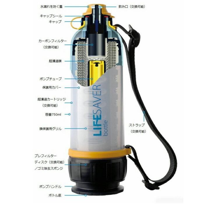 LifeSaver Bottle アウトドア/緊急用 携帯浄水器 99.9999%細菌除去 4000L 1分2L 英陸軍仕様 日本語取説