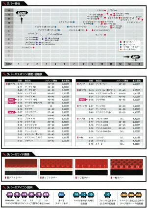 ■メール便送料無料■【Yasaka】ヤサカプライド40B-73激しい打球音と強烈な攻撃力の融合【卓球用品】裏ソフトラバー