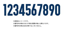 大分トリニータ【2次】2020レプリカユニフォーム用(アウェイ)胸・背番号2桁