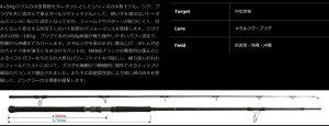 【送料無料】【ご予約】YAMAGABlanks(ヤマガブランクス)BlueSniper100MH【ブルースナイパー100MH】【スピニングモデル】