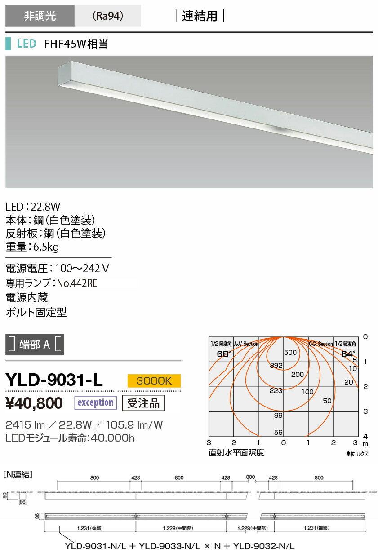 YLD-9031-L 山田照明 照明器具 LED一体型ベースライト クロスセクション86 非調光 シーリングタイプ FHF32W相当 端部A 電球色