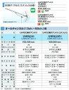 DXアンテナ 共同受信用UHFアンテナオールチャンネル(13ch.〜52ch.)用UHF20素子アンテナ(ステンレス)UWN20S1