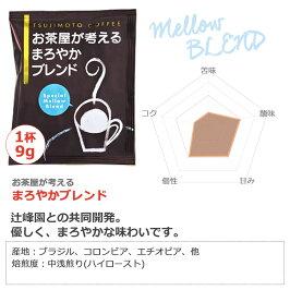 ドリップコーヒー5種お試しセット商品イメージ