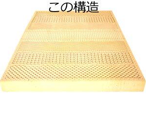 寝返りしやすい高反発ラテックスタンニン酸加工LOHATEX7ゾーンマットレスダブルサイズ:135x190x15cm