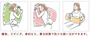 【2/920:00〜2/161:59まで半額クーポン対象商品】彼氏の腕まくらサイズS抱き枕