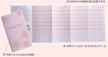 テルモ ウーマンドシー BOOK 基礎体温表 【890日分】 ツルハドラッグ
