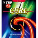 カールP・3ソフト