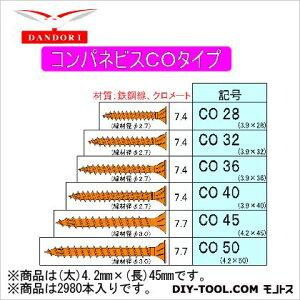 ダンドリビス コンパネビス COタイプ 徳用箱 4.2mm×45mm 448-D-59 2980本