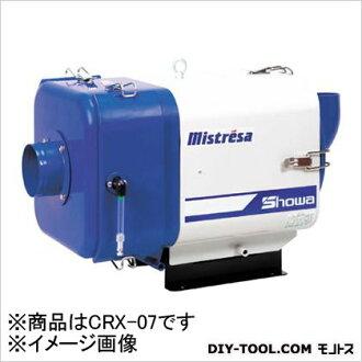昭和霧速度比賽者CRX系列(0.75kW)(*1)CRX07