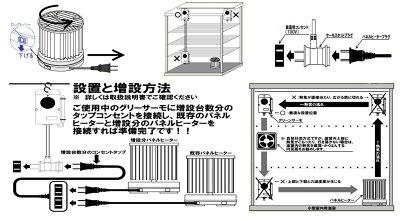 温室用パネルヒーター250WSP−250(サーモ無・増設用)/温室ヒーター250園芸