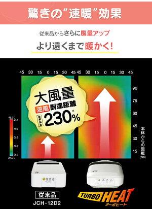 セラミックヒーター電気ファンヒーター暖房コンパクトダイヤル式人感センサー付きセラミックファンヒーター1200Wメカ式JCH-12DD3-Wホワイトアイリスオーヤマ