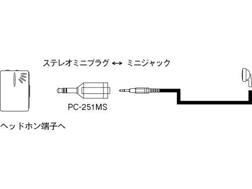 SONY ステレオミニプラグとミニジャック PC-251MS