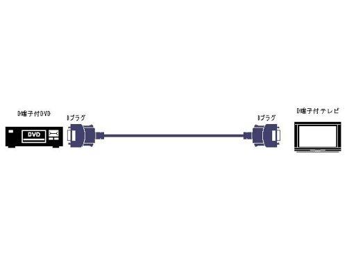 JVCケンウッド ビクター Dプラグ-Dプラグコンポーネントビデオコード 2M VX-DS120