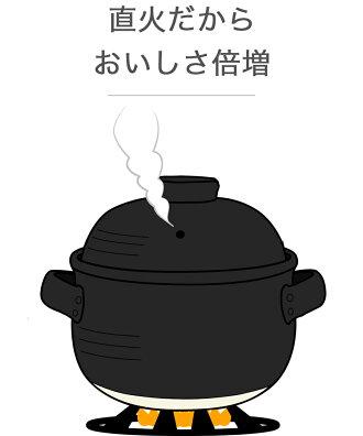【i-WANO×萬古焼】うれし炊き3合思わずあっと声を上げてしまうおいしさ日本製ご飯釜ご飯鍋お米が立つとはこのこと超耐熱性オーブン可レンジ可食洗機可土鍋ごはん鍋三合料亭の味をご家庭でおいしさの基準が変わる直火専用ごはん釜ごはん釜炊飯釜