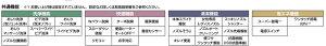 INAXLIXIL・リクシルシャワートイレKAシリーズ【CW-KA21-C】温水洗浄便座壁リモコンKA21[納期3日]