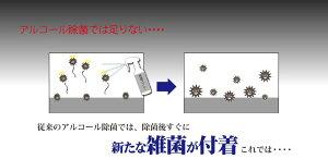コロナウィルス対策、コロナ、コロナウィルス、対策、予防、消毒液、消毒剤