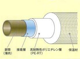 コベルコマテリアル銅管 CTXチューブコイル <C-DB> 【型式:C1002513DB 42202535】[新品]【RCP】
