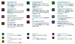【全品エントリーでP10倍】AdobeCCCreativeCloudコンプリートアドビクリエイティブクラウド12か月版カード版1ユーザー2台用【Mac/Windows】