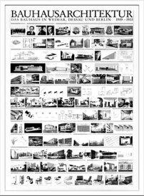 【送料無料】Bauhaus バウハウス Architektur1919-1933 IBH70041 額付グラフィックアートポスター【取寄品】【プレゼント】 【のし利用可】