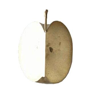 格拉夫圖表 | 蘋果紙紙張重量 ♦ 格拉芙圖表是時尚設計的重量