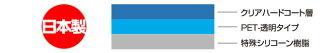 OsmoAction用保護フィルムOverLay9HBrilliantforDJIOsmoActionフロント・バック用セット【送料無料】9H高硬度で透明感が美しい高光沢タイプ