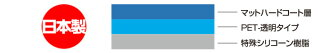 OsmoAction用保護フィルムOverLay9HPlusforDJIOsmoActionフロント・バック用セット【送料無料】低反射9H高硬度映りこみを低減する低反射タイプ