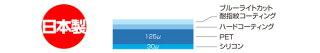 HUAWEIWATCHGT46mm用保護フィルムOverLayEyeProtectorforHUAWEIWATCHGT46mm(2枚組)【送料無料】液晶保護目にやさしいブルーライトカットファーウェイウォッチGT46mm
