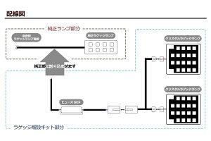 増設リアラゲッジLEDホンダフィットGK3/4/5/6GP5/6専用
